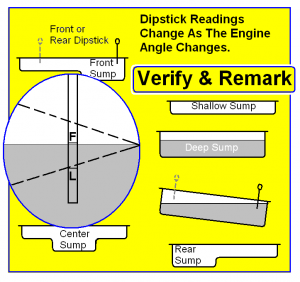 Engine Installation angle affects the dipstick oil level reading