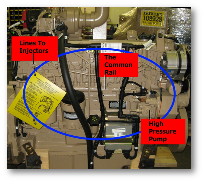 Deere's Common Rail Fuel System Reduces Emissions While Increasing Efficiency